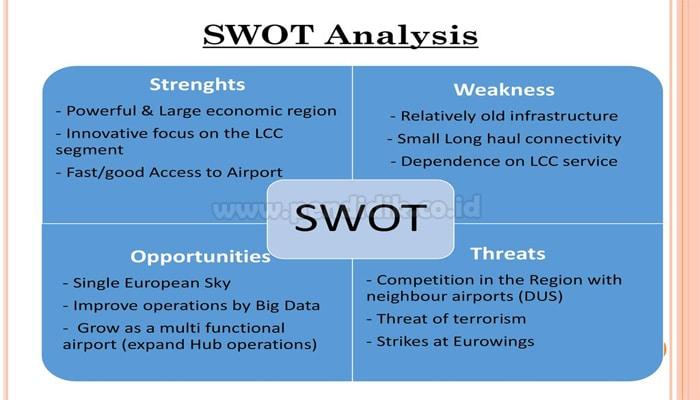 Pengertian Analisis Swot Unsur Faktor Manfaat Contohnya